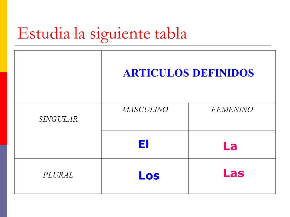 Estudia la siguiente tabla ARTICULOS DEFINIDOS SINGULAR MASCULINOFEMENINO PLURAL El Los La Las