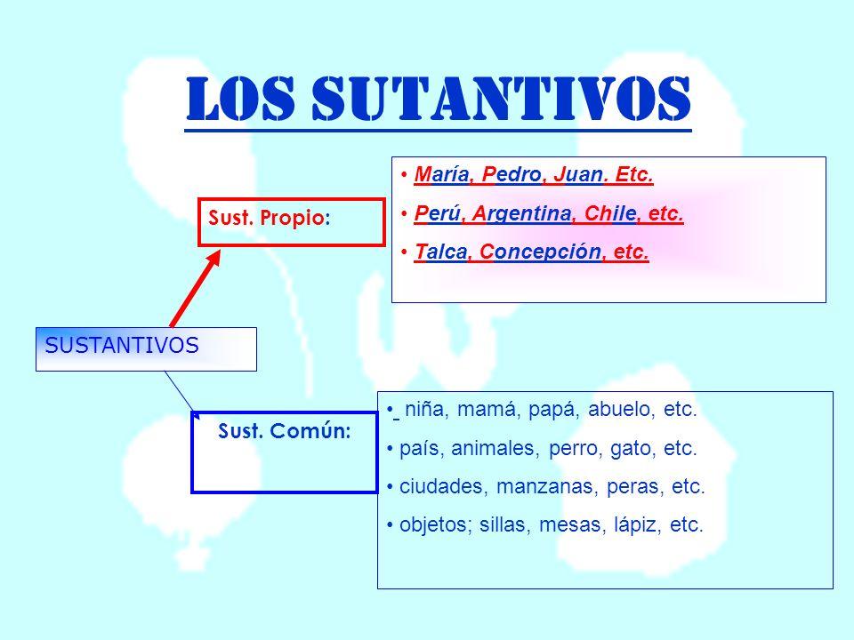 LOS SUTANTIVOS SUSTANTIVOS Sust. Propio: María, Pedro, Juan. Etc. Perú, Argentina, Chile, etc. Talca, Concepción, etc. niña, mamá, papá, abuelo, etc.