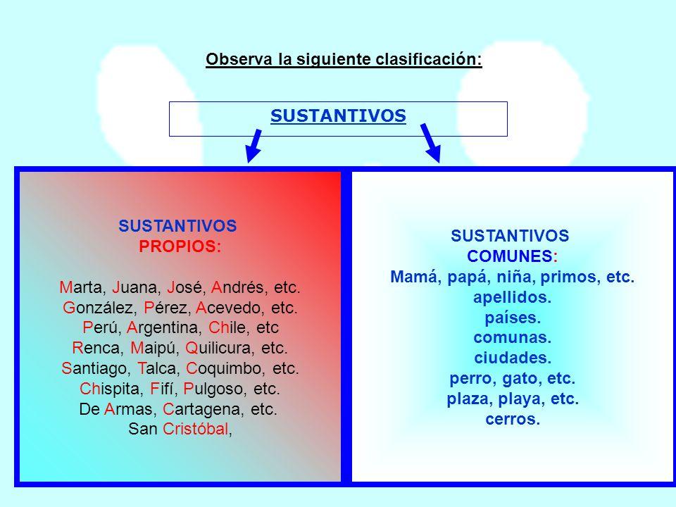 Observa la siguiente clasificación: SUSTANTIVOS PROPIOS: Marta, Juana, José, Andrés, etc. González, Pérez, Acevedo, etc. Perú, Argentina, Chile, etc R