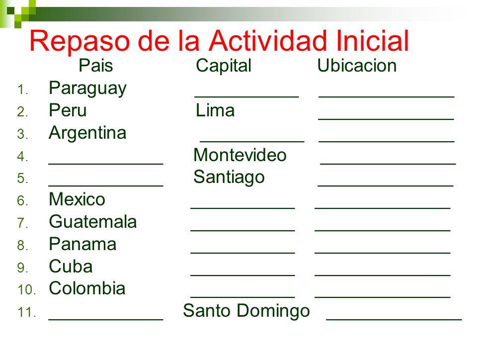 Repaso de la Actividad Inicial Pais Capital Ubicacion 1. Paraguay __________ _____________ 2. Peru Lima _____________ 3. Argentina __________ ________