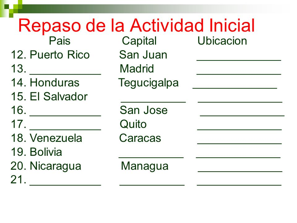 Repaso de la Actividad Inicial Pais Capital Ubicacion 12. Puerto Rico San Juan _____________ 13. ___________ Madrid _____________ 14. Honduras Tegucig