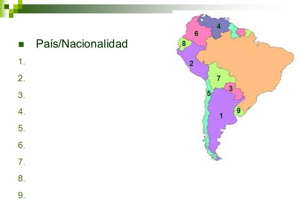 País/Nacionalidad 1. 2. 3. 4. 5. 6. 7. 8. 9. 1 2 3 4 5 6 7 8 9