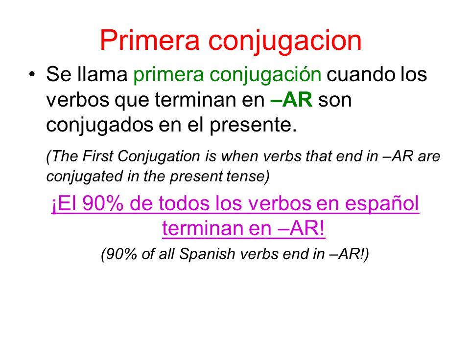 Cuando se conjugan los verbos en el presente, se escriben los pronombres en orden y se remplaza –AR de la siguiente forma: (When conjugating verbs in the present tense, you write the Spanish Subject Pronouns in order and you replace the –AR in the following form:) –AR Yo Tú Él-Ella-Ud.