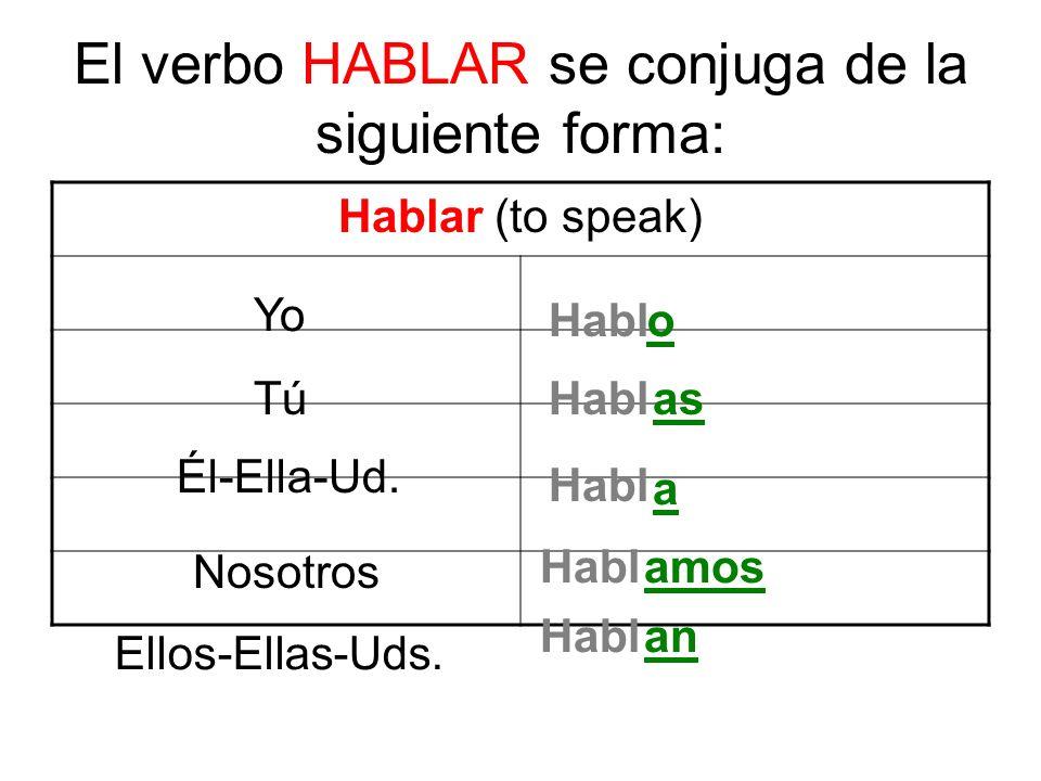 El verbo HABLAR se conjuga de la siguiente forma: Hablar (to speak) Yo Tú Él-Ella-Ud.