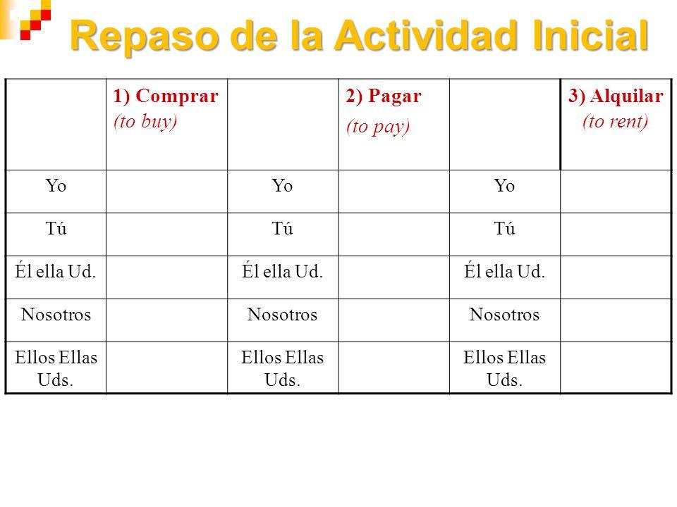 4) Usar (to use) 5) Sacar (to take out) 6) Llevar (to wear) Yo TúTúTúTúTúTú Él ella Ud.
