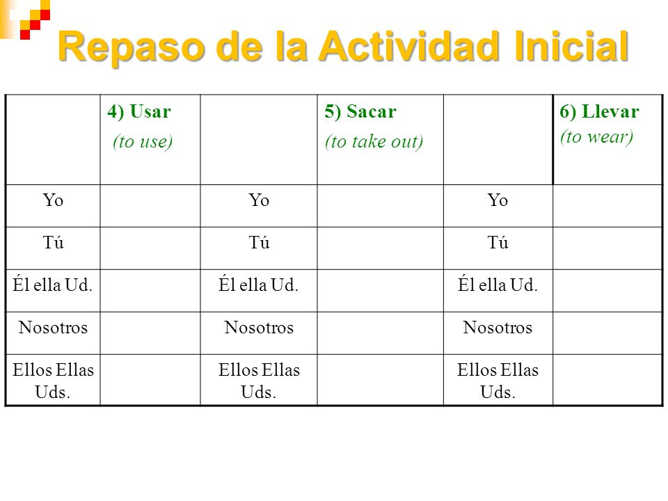 4) Usar (to use) 5) Sacar (to take out) 6) Llevar (to wear) Yo TúTúTúTúTúTú Él ella Ud.