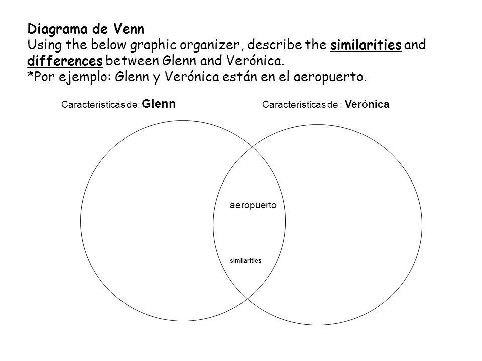 *¿Cuáles son las similaridades y las diferencias entre Glenn y Verónica
