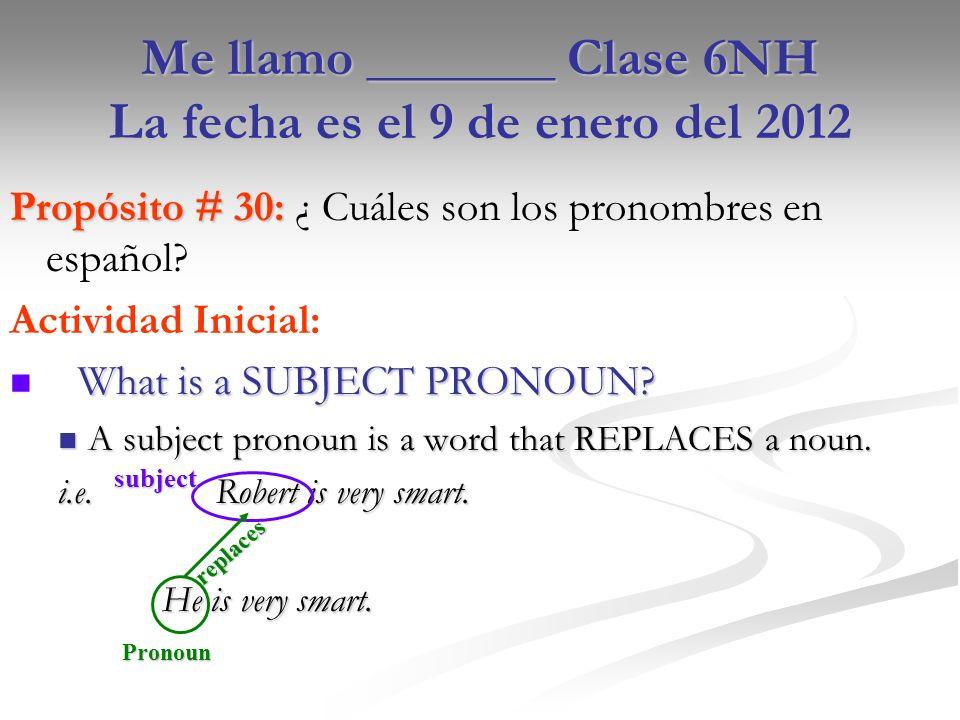Los pronombres Los pronombres son las palabras que remplazan los nombres o sustantivos.