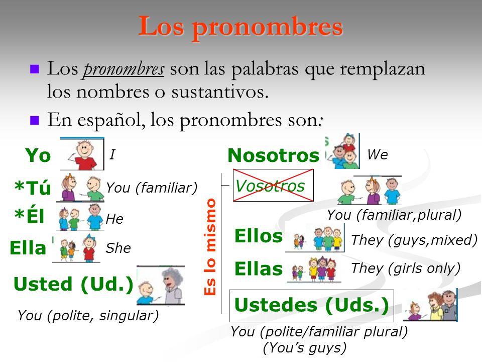 Los pronombres Los pronombres son las palabras que remplazan los nombres o sustantivos. : En español, los pronombres son: Yo *Tú *Él Ella Usted (Ud.)
