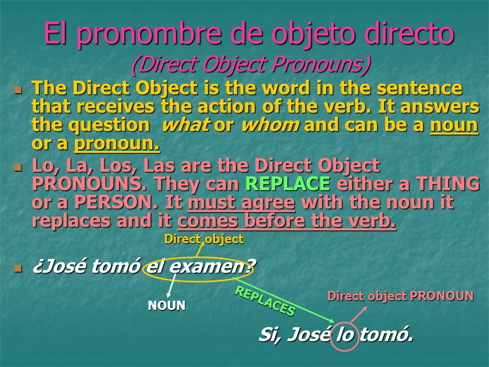 El pronombre de objeto directo (Direct Object Pronouns) The Direct Object is the word in the sentence that receives the action of the verb.