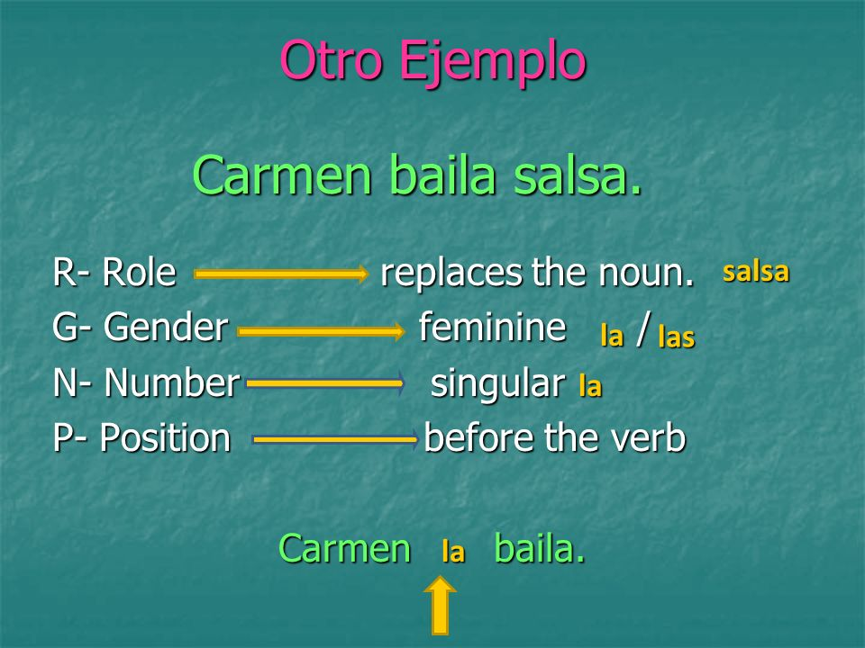 Carmen baila salsa. R- Role replaces the noun.