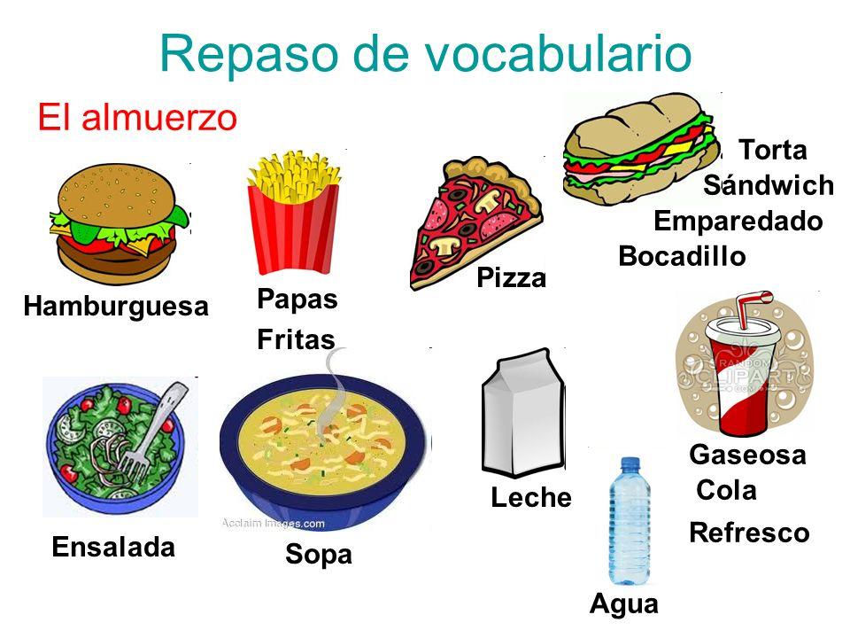 Repaso de vocabulario El almuerzo Hamburguesa Papas Fritas Pizza Sándwich Emparedado Bocadillo Torta Ensalada Sopa Leche Agua Gaseosa Cola Refresco