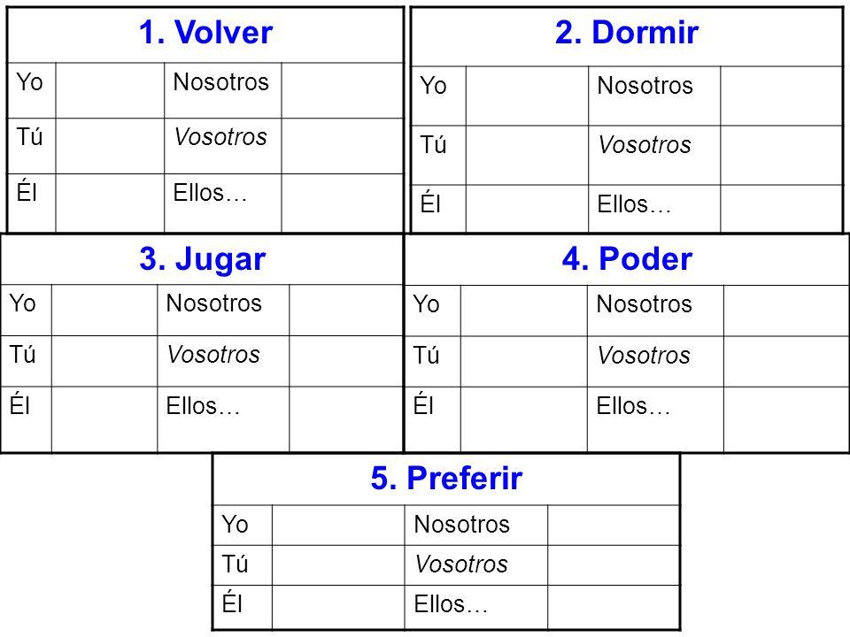 1. Volver YoNosotros TúVosotros ÉlEllos… 4. Poder YoNosotros TúVosotros ÉlEllos… 2.