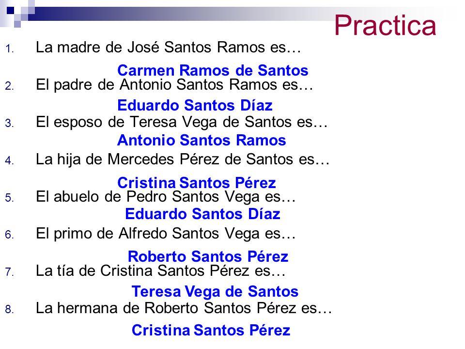 1. La madre de José Santos Ramos es… 2. El padre de Antonio Santos Ramos es… 3.