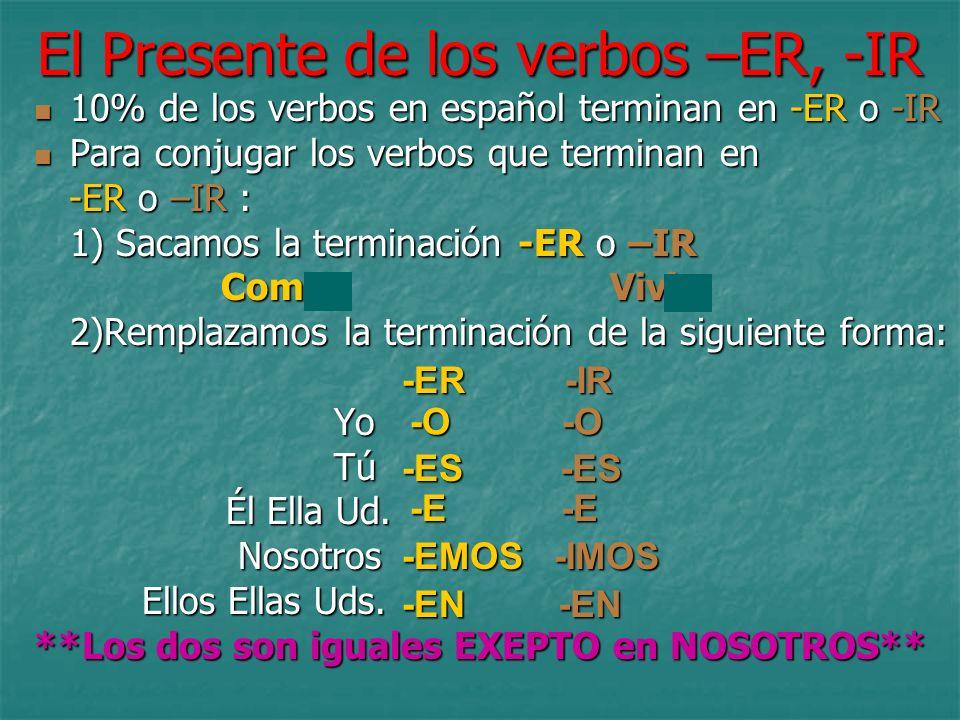 El Presente de los verbos –ER, -IR 10% de los verbos en español terminan en -ER o -IR 10% de los verbos en español terminan en -ER o -IR Para conjugar los verbos que terminan en Para conjugar los verbos que terminan en -ER o –IR : -ER o –IR : 1) Sacamos la terminación -ER o –IR ComerVivir ComerVivir 2)Remplazamos la terminación de la siguiente forma: Yo Yo Tú Tú Él Ella Ud.
