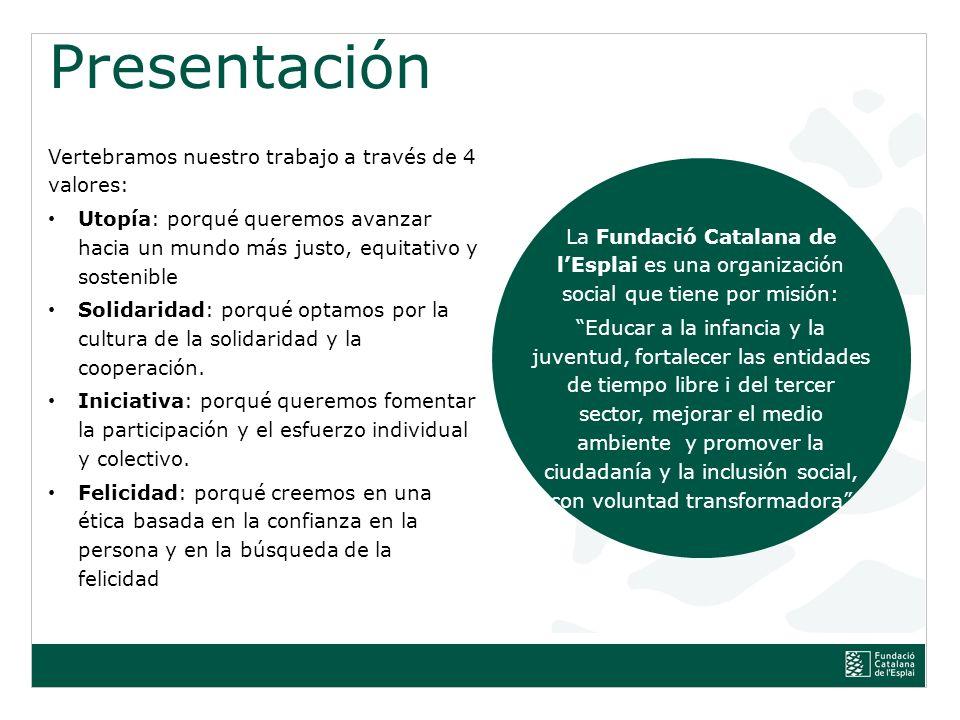 Títol de la presentació, subtítol de la presentació Educación ambiental.