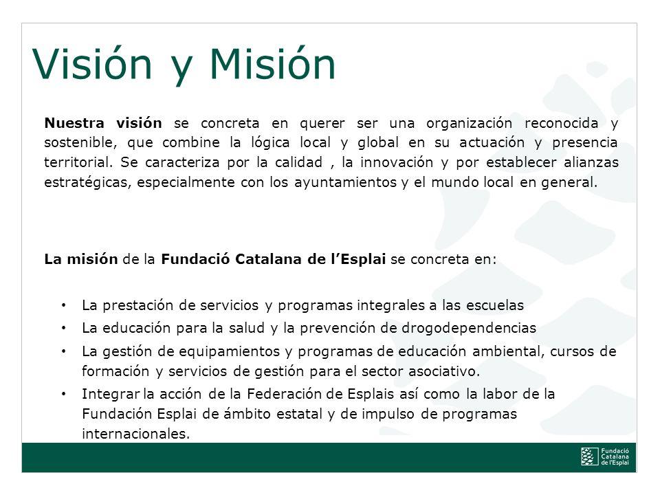 Títol de la presentació, subtítol de la presentació La palabra catalana Esplai viene de la acción de explayarse.