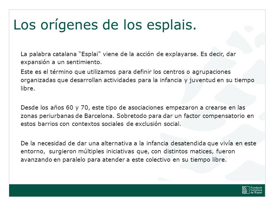 Títol de la presentació, subtítol de la presentació PROYECTOS DE CUSTÓDIA DEL TERRITÓRIO EN LAS ESCUELAS DE NATURALEZA EN LAS ESCUELAS El viatge de lEterna Primavera.