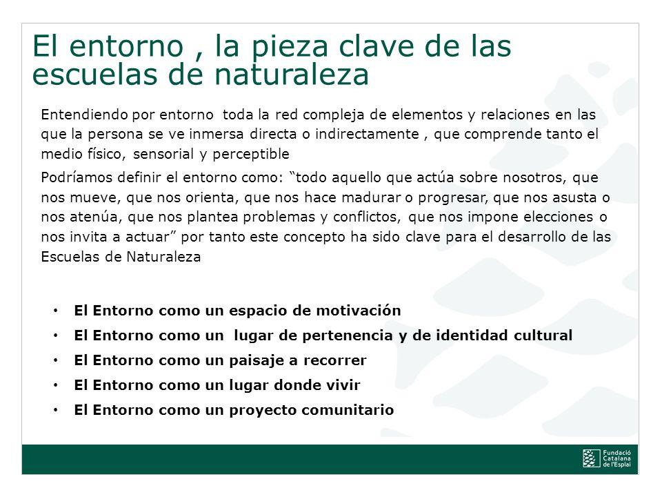 Títol de la presentació, subtítol de la presentació Casales ApS para jóvenes EN LAS ESCUELAS DE NATURALEZA Como tantos otros, este tipo de proyectos surgen de la necesidad detectada.