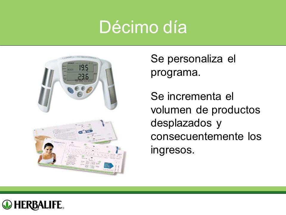 Décimo día Se personaliza el programa. Se incrementa el volumen de productos desplazados y consecuentemente los ingresos.