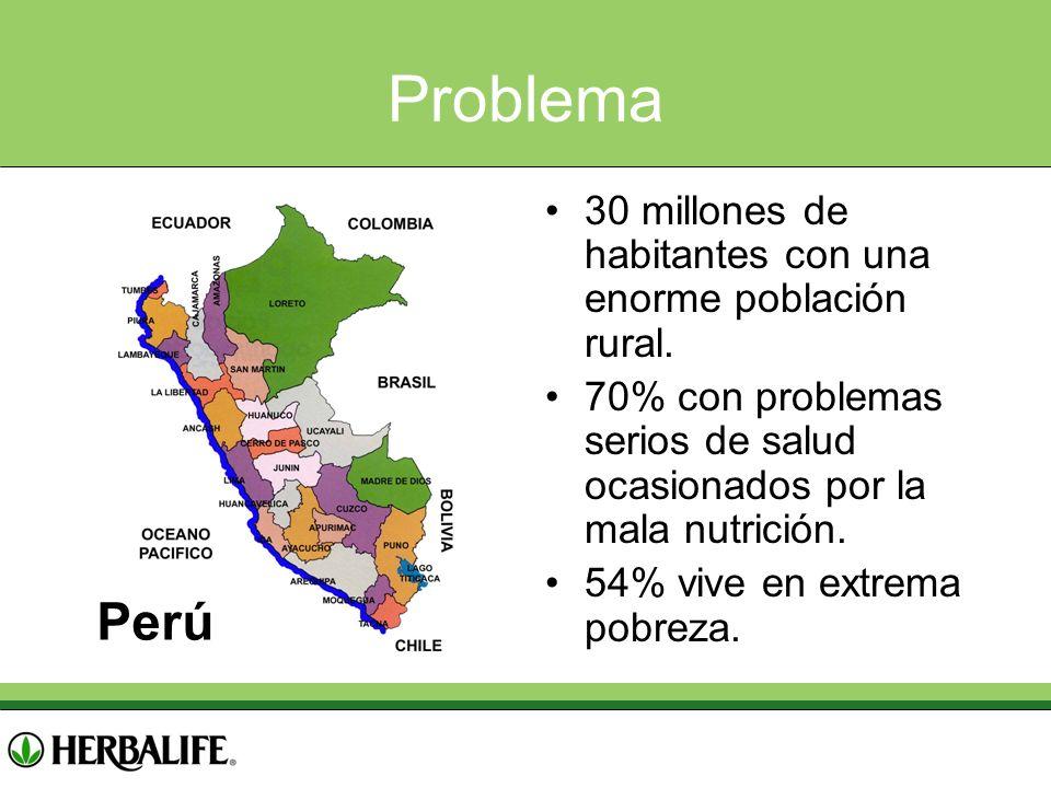 Problema 30 millones de habitantes con una enorme población rural. 70% con problemas serios de salud ocasionados por la mala nutrición. 54% vive en ex