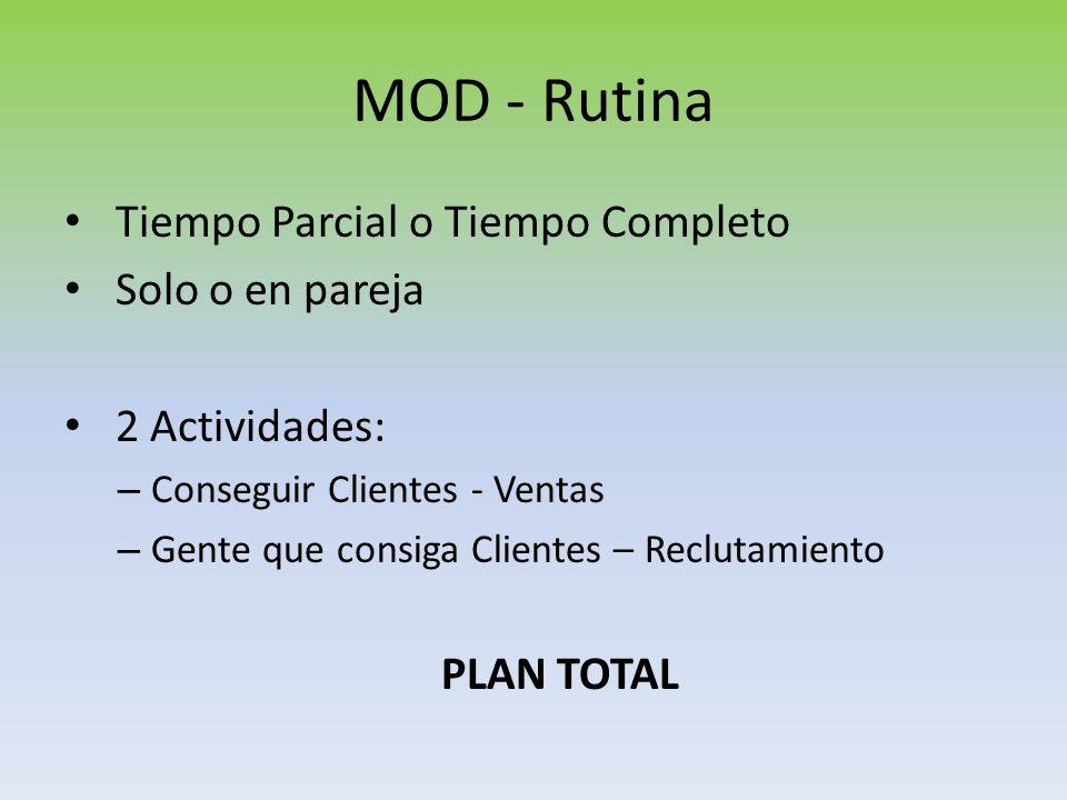 Método de Operación Diario MOD Para construir una casa Para hacer una carrera profesional Para desarrollar tu cuerpo (ejercicio/pesas) Plan (ejecutar)