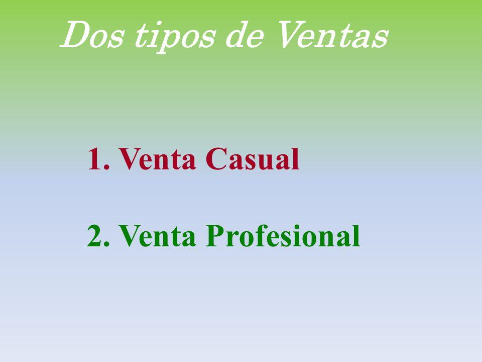 Tiempo Parcial y Completo VentasReclutamiento PARCIAL 2 eval x dia (minimo) 3 HOM/15 Inv.