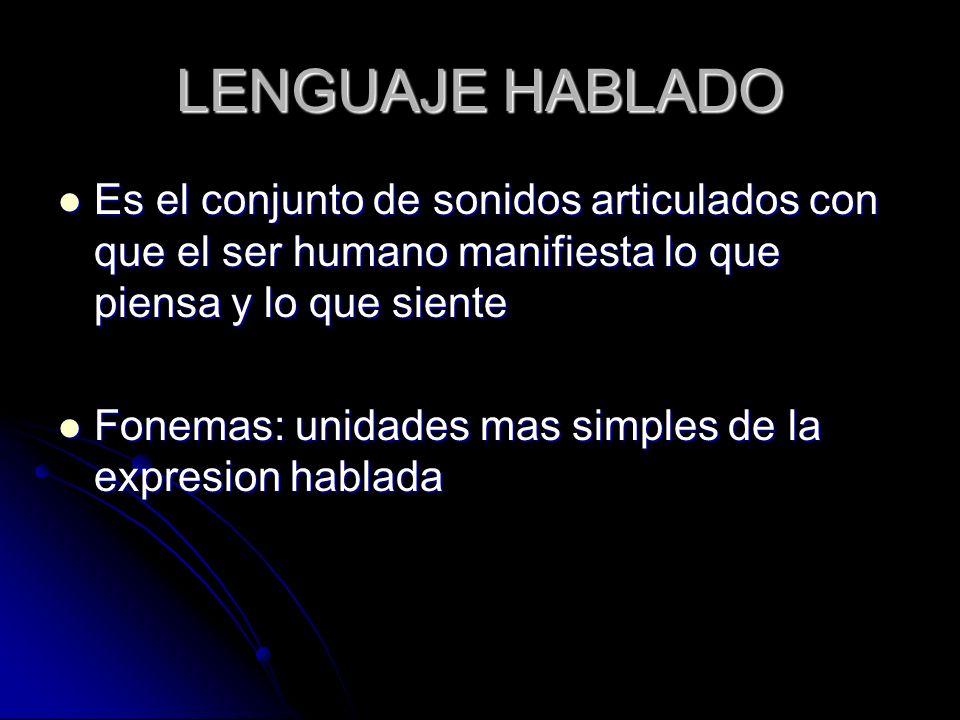LENGUAJE HABLADO Es el conjunto de sonidos articulados con que el ser humano manifiesta lo que piensa y lo que siente Es el conjunto de sonidos articu