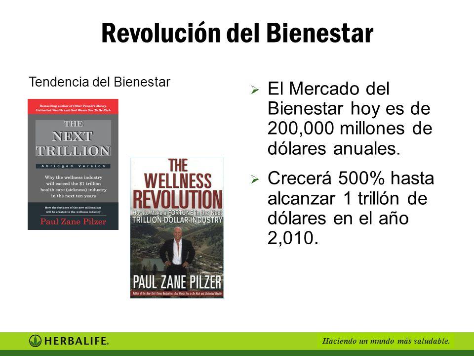 Haciendo un mundo más saludable. El Mercado del Bienestar hoy es de 200,000 millones de dólares anuales. Crecerá 500% hasta alcanzar 1 trillón de dóla