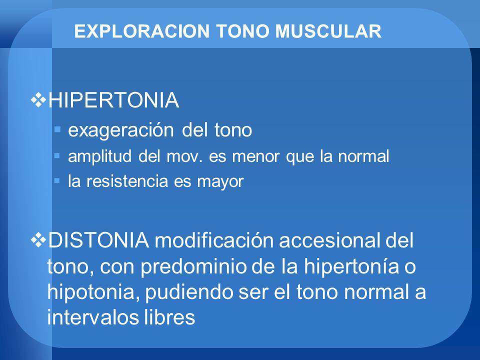 EXPLORACION TONO MUSCULAR HIPERTONIA exageración del tono amplitud del mov. es menor que la normal la resistencia es mayor DISTONIA modificación acces