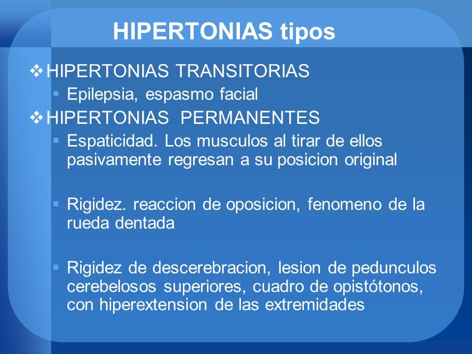 HIPERTONIAS tipos HIPERTONIAS TRANSITORIAS Epilepsia, espasmo facial HIPERTONIAS PERMANENTES Espaticidad. Los musculos al tirar de ellos pasivamente r