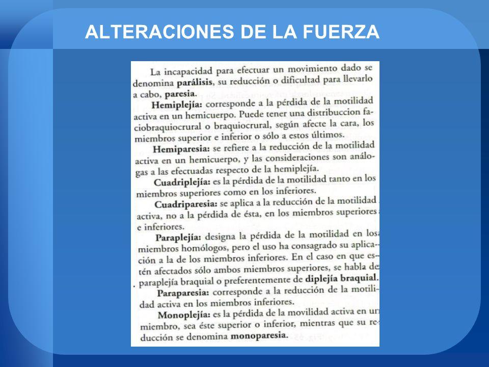 ALTERACIONES DE LA FUERZA