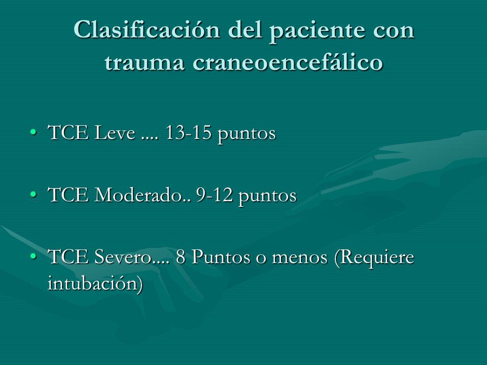 Clasificación del paciente con trauma craneoencefálico TCE Leve.... 13-15 puntosTCE Leve.... 13-15 puntos TCE Moderado.. 9-12 puntosTCE Moderado.. 9-1