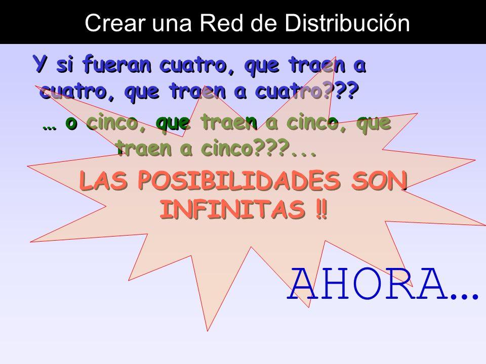 Crear una Red de Distribución Y si fueran tres, que traen a tres, que traen a tres??? 3 + 9 + 27 39 TU 30 Enseñándoles a construir su Base de Consumid
