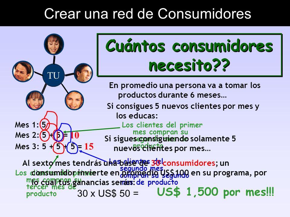 Crear una Base de Consumidores Personas interesadas en Bajar de Peso, Subir de Peso, Mejorar algún Problema de Salud, o en Utilizar algún Producto de