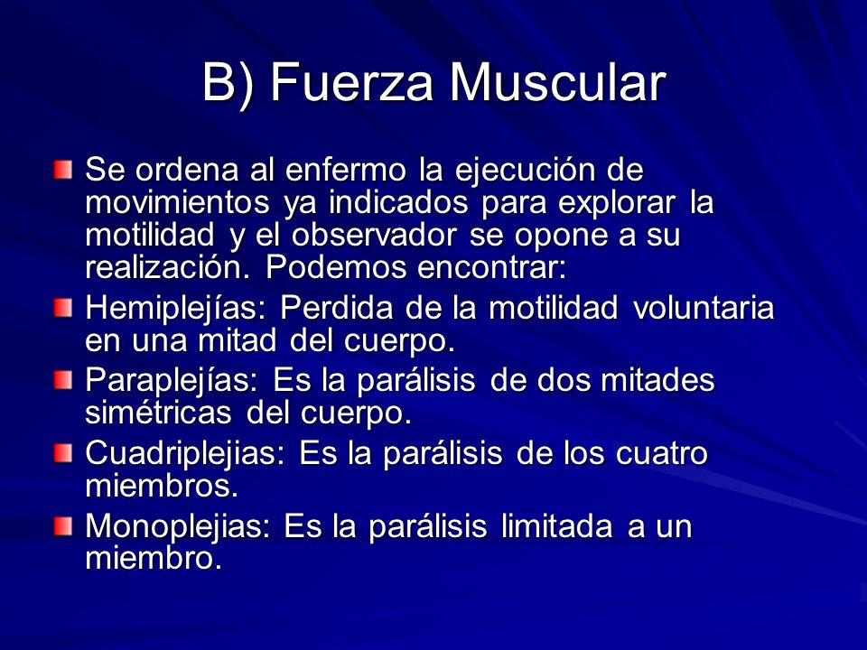 B) Fuerza Muscular Se ordena al enfermo la ejecución de movimientos ya indicados para explorar la motilidad y el observador se opone a su realización.