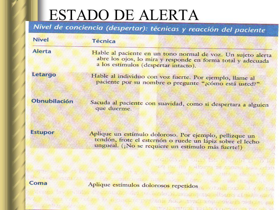 ESTADO DE ALERTA