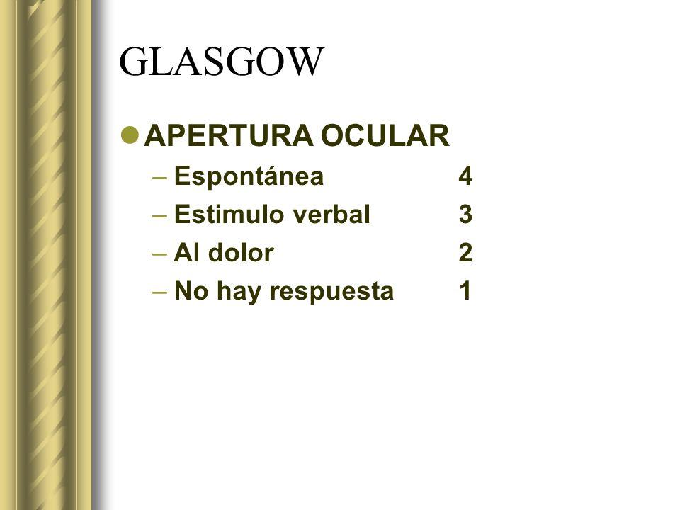 GLASGOW APERTURA OCULAR –Espontánea4 –Estimulo verbal3 –Al dolor2 –No hay respuesta1