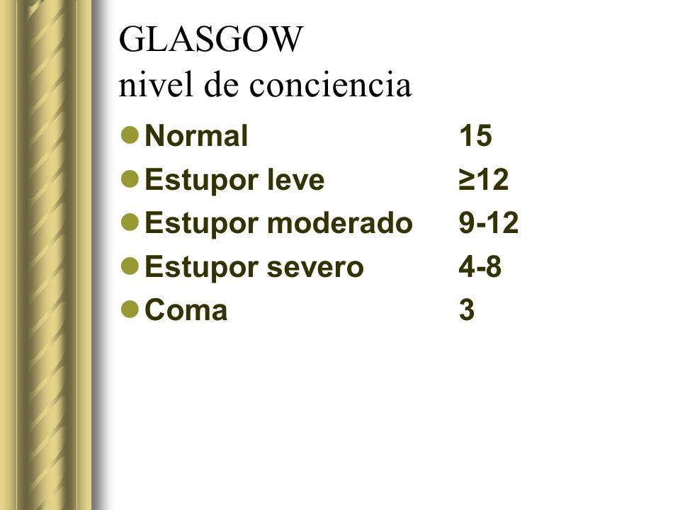 GLASGOW nivel de conciencia Normal15 Estupor leve12 Estupor moderado 9-12 Estupor severo4-8 Coma3