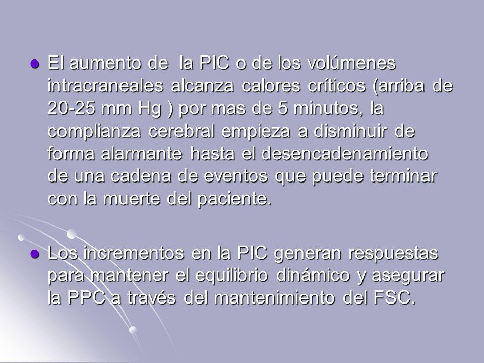 El aumento de la PIC o de los volúmenes intracraneales alcanza calores críticos (arriba de 20-25 mm Hg ) por mas de 5 minutos, la complianza cerebral