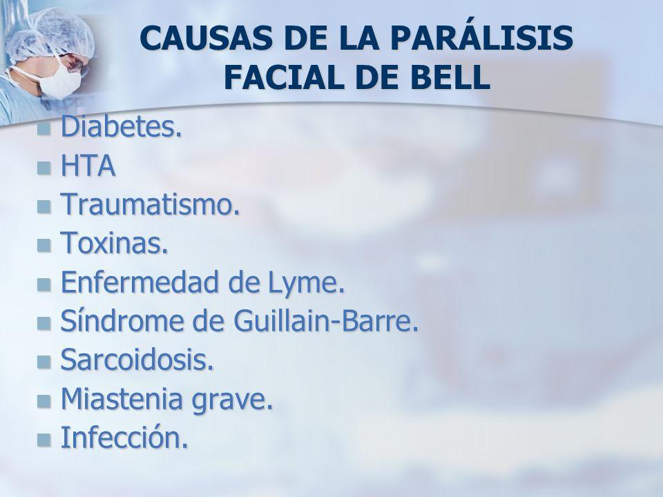 CAUSAS DE LA PARÁLISIS FACIAL DE BELL Diabetes. Diabetes. HTA HTA Traumatismo. Traumatismo. Toxinas. Toxinas. Enfermedad de Lyme. Enfermedad de Lyme.