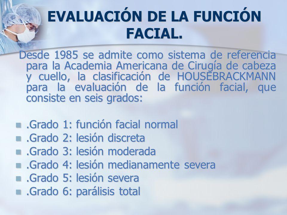 EVALUACIÓN DE LA FUNCIÓN FACIAL. Desde 1985 se admite como sistema de referencia para la Academia Americana de Cirugía de cabeza y cuello, la clasific