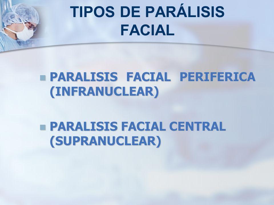 TIPOS DE PARÁLISIS FACIAL PARALISIS FACIAL PERIFERICA (INFRANUCLEAR) PARALISIS FACIAL PERIFERICA (INFRANUCLEAR) PARALISIS FACIAL CENTRAL (SUPRANUCLEAR