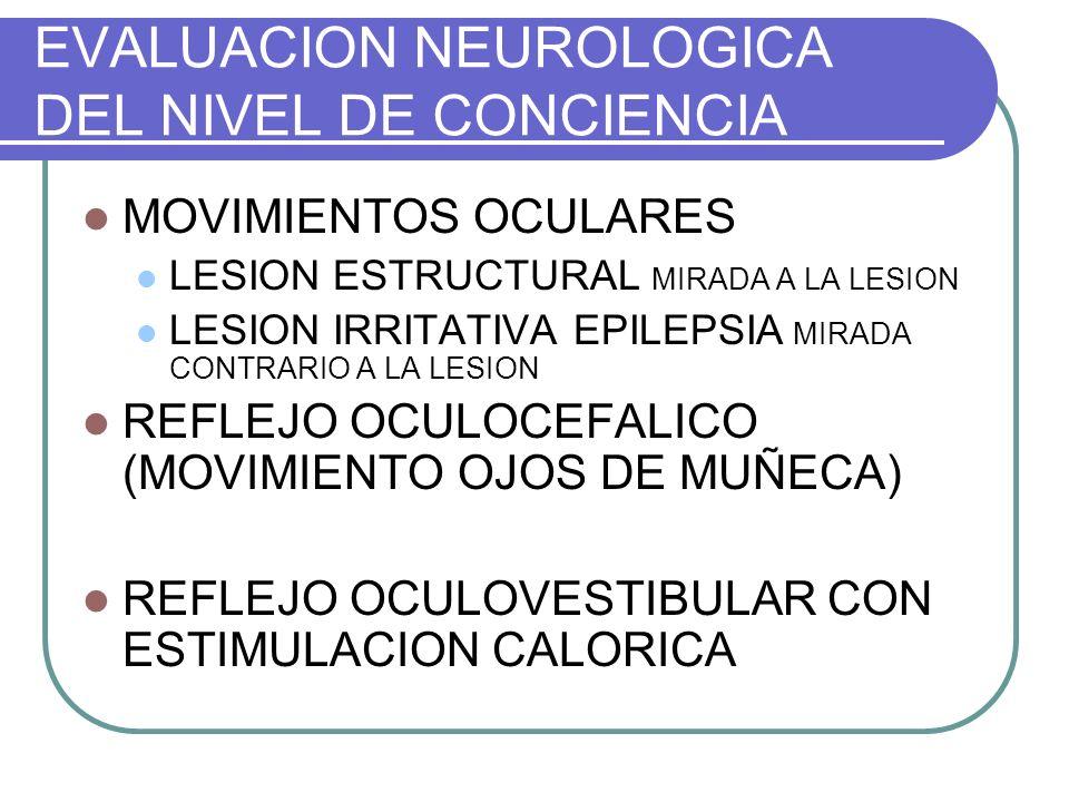 EVALUACION NEUROLOGICA DEL NIVEL DE CONCIENCIA MOVIMIENTOS OCULARES LESION ESTRUCTURAL MIRADA A LA LESION LESION IRRITATIVA EPILEPSIA MIRADA CONTRARIO