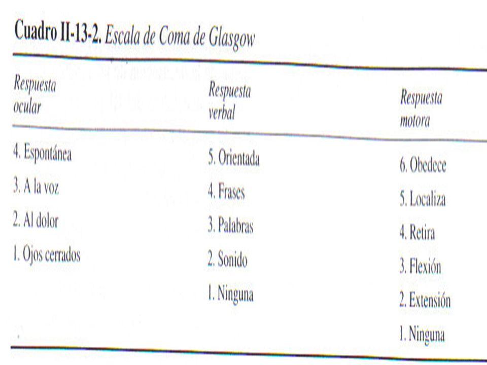 EVALUACION NEUROLOGICA DEL NIVEL DE CONCIENCIA ESCALA DE GLASGOW VER PAG 622 BATES Y DICCIONARIO