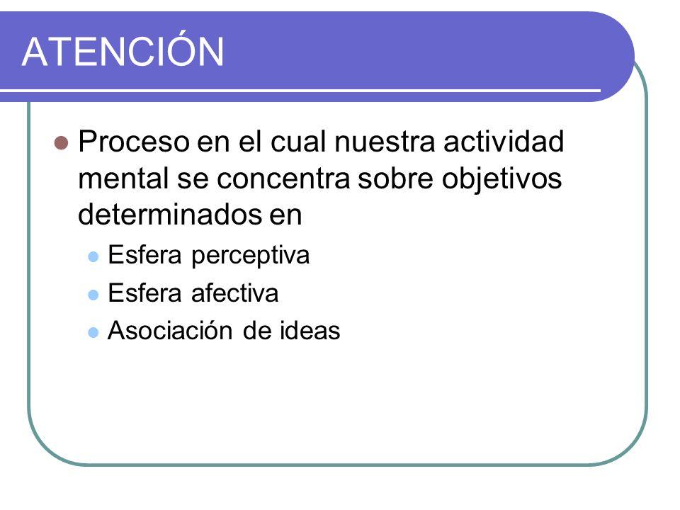 ATENCIÓN Proceso en el cual nuestra actividad mental se concentra sobre objetivos determinados en Esfera perceptiva Esfera afectiva Asociación de idea