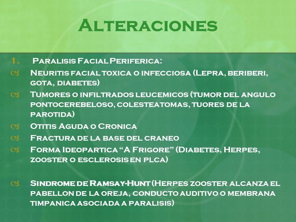 Alteraciones 1. Paralisis Facial Periferica: Neuritis facial toxica o infecciosa (Lepra, beriberi, gota, diabetes) Tumores o infiltrados leucemicos (t