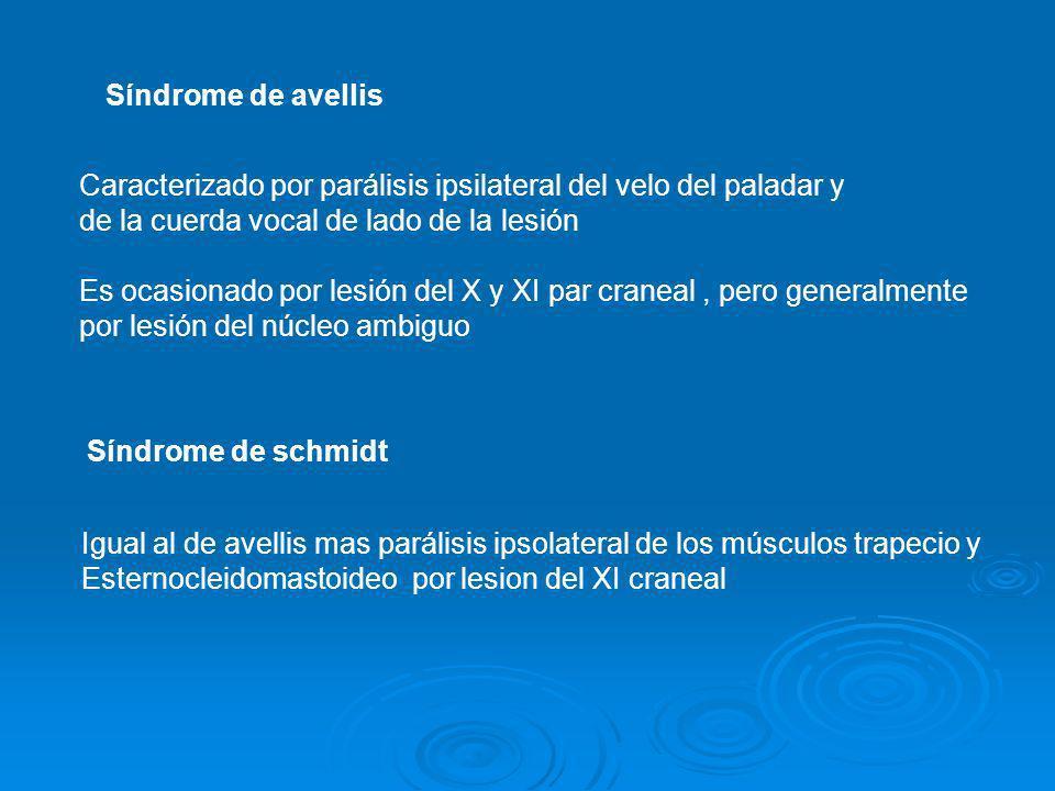Síndrome de avellis Caracterizado por parálisis ipsilateral del velo del paladar y de la cuerda vocal de lado de la lesión Es ocasionado por lesión de