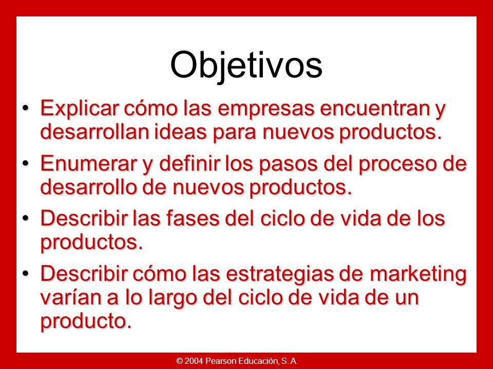 © 2004 Pearson Educación, S. A. Desarrollo de nuevos productos y estrategias de ciclo de vida del producto Capítulo 11