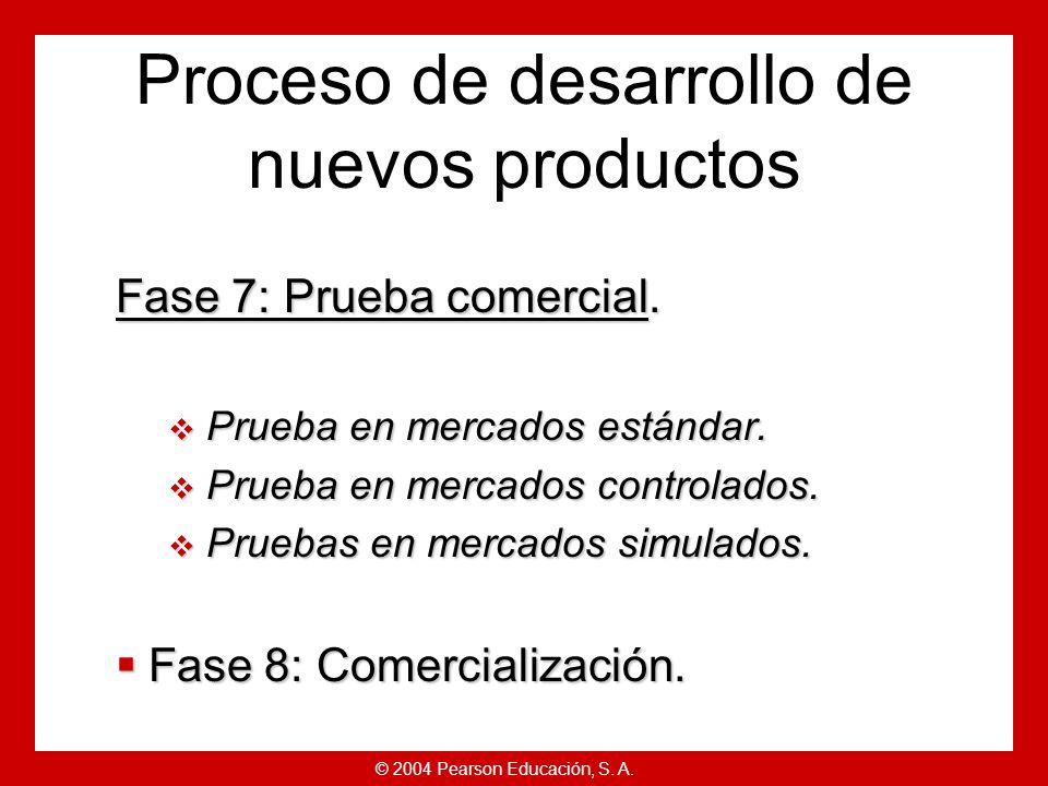 © 2004 Pearson Educación, S. A. Fase 5: Análisis de negocio. Ventas, costes y proyecciones de beneficios. Ventas, costes y proyecciones de beneficios.